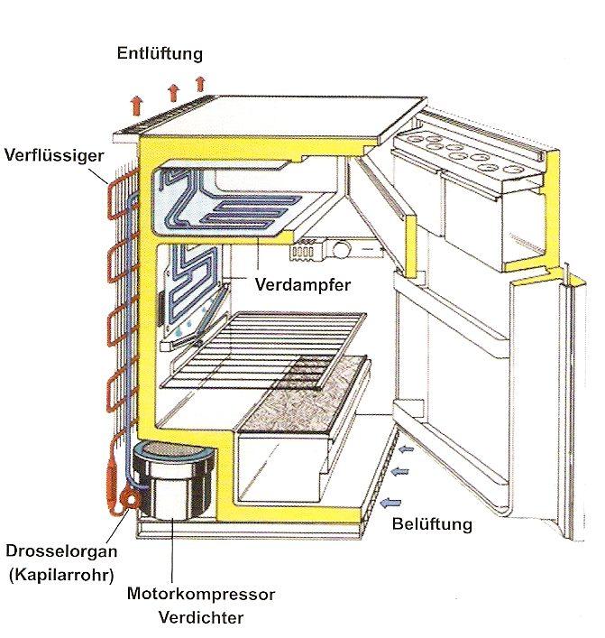 im detail w rmepumpen w rmepumpen umweltenergien. Black Bedroom Furniture Sets. Home Design Ideas